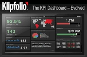 Give Klipfolio a Try Today!